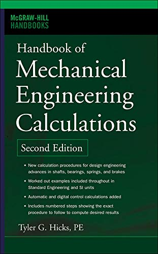Mechanical Engineering worst college subjects