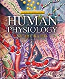 image of Human Physiology