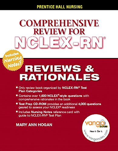 NCLEX-RN Practice Test Questions - 200+ with Rationales ...