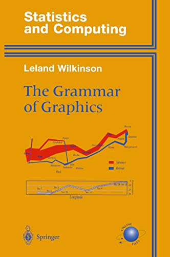 248. The Grammar of Graphics (Statistics and Computing)