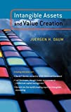 Buy Intangible Assets and Value Creation from Amazon