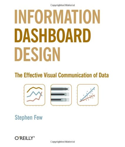 675. Information Dashboard Design: The Effective Visual Communication of Data