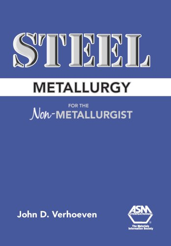 Solutions Manual For Physical Metallurgy Principles