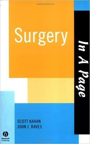 IN A PAGE SURGERY (IN A PAGE SERIES)