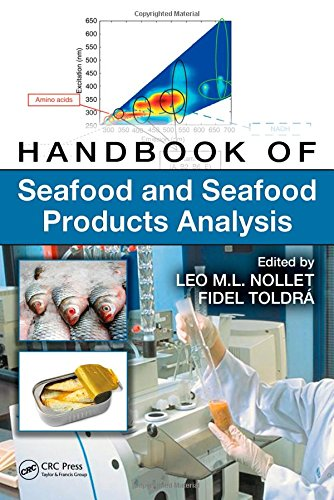 Handbook of seafood and seafood products analysis [electronic resource]