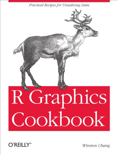 R Graphics Cookbook - Winston Chang