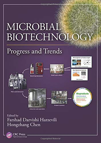 MICROBIAL BIOTECHNOLOGY PROGRESS AND TRENDS (HB 2015)