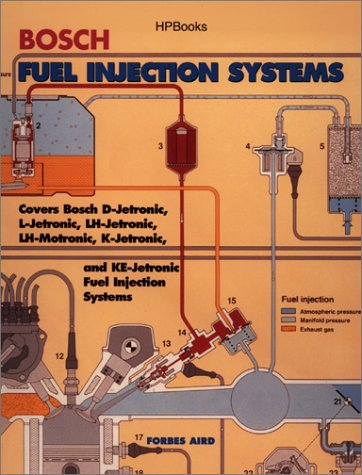 Bosch D-Jetronic Fuel Injection Manual