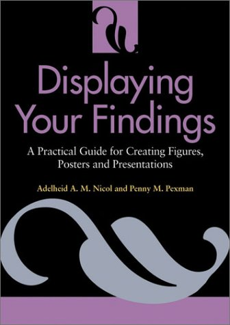 displaying your findings: book cover