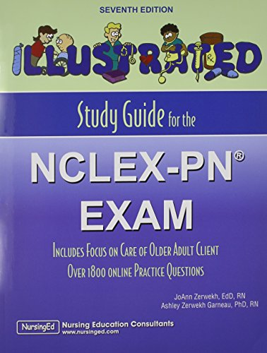 Library Resources for the NCLEX® Exams - NCLEX® Exam Information