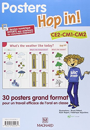 Posters Hop in Cycle 3 2010 28 Faces