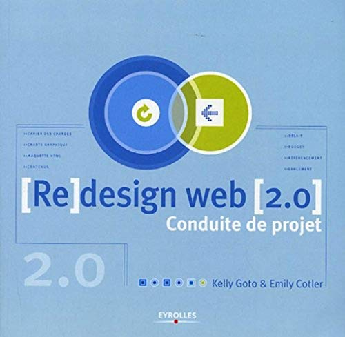 (Re)design web 2.0