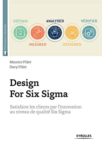 Design for six sigma |