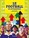 Football en infographies (Le) | Andrews, John. Auteur