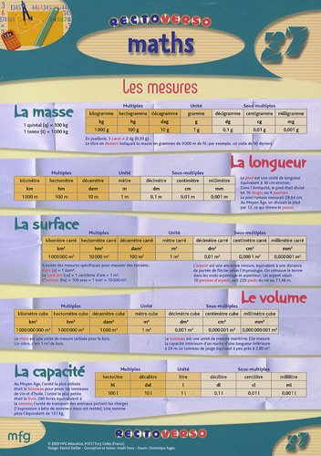 Maths : les mesures et les tables de multiplication