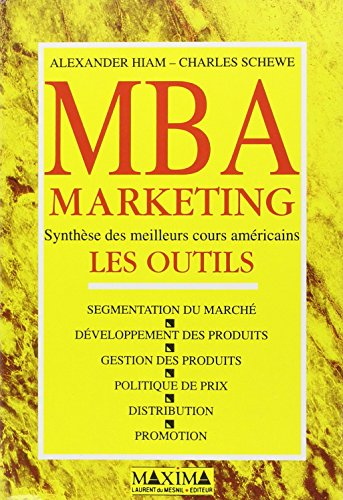 MBA marketing : les outils