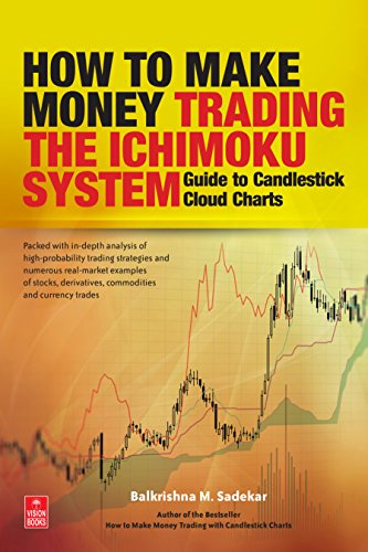 Pdf How To Make Money Trading The Ichimoku System Guide To