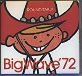 Copertina di album per Big Wave'72