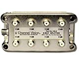 CHANNEL VISION HS-8 8-WAY, I/r Passive Pcb Based Splitters/combiner
