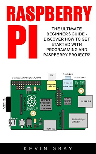 Raspberry pi php download